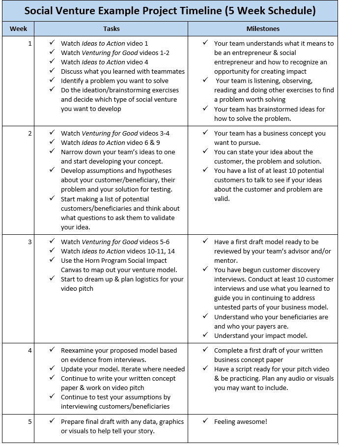 Example Project Timeline-5 Week Schedule - Diamond Challenge